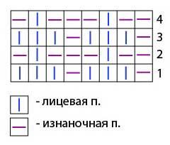 Польская резинка спицами для манжет и обработки низа изделия-sxema-krugovaja-jpg.613